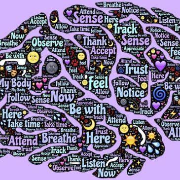 Mindfulness – Trening Uważnej Obecności